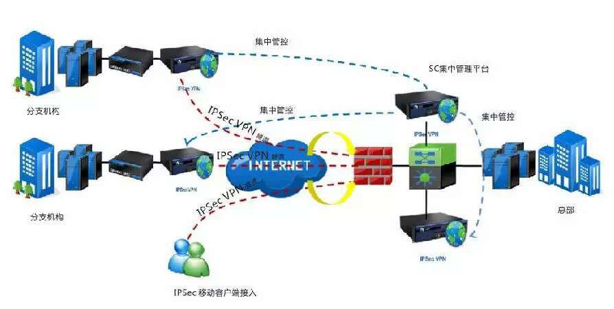 珠海VPN服务