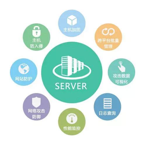 网络信息安全防护